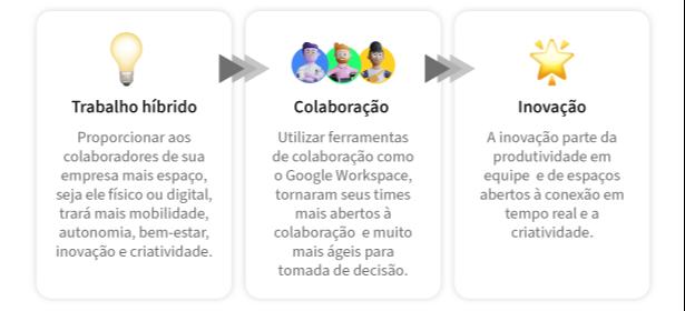 trabalho+colaboracao+inovacao-1