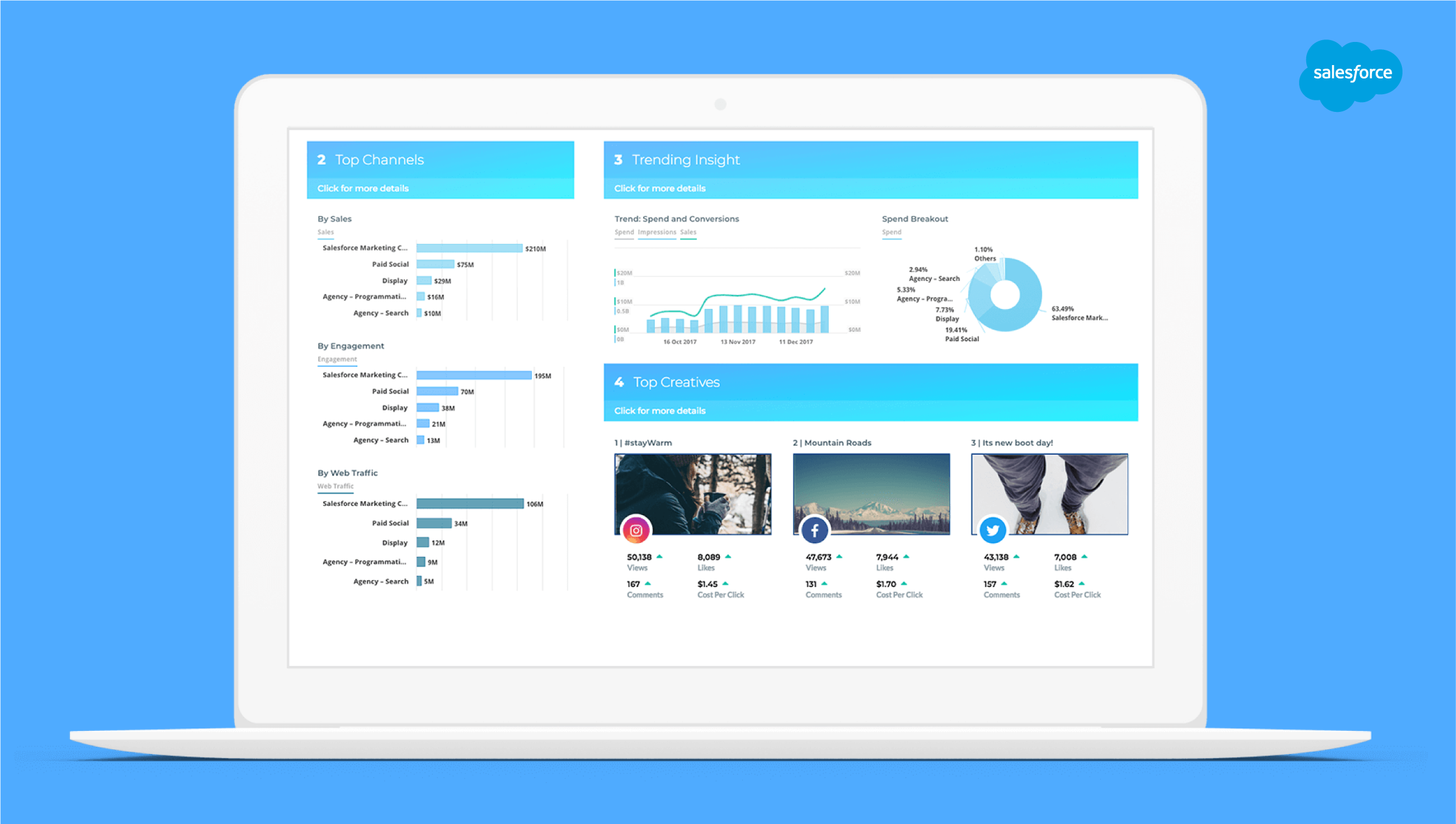 Imagem do dashboard da plataforma Datorama